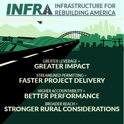 Infrastructure for Rebuilding America graphic