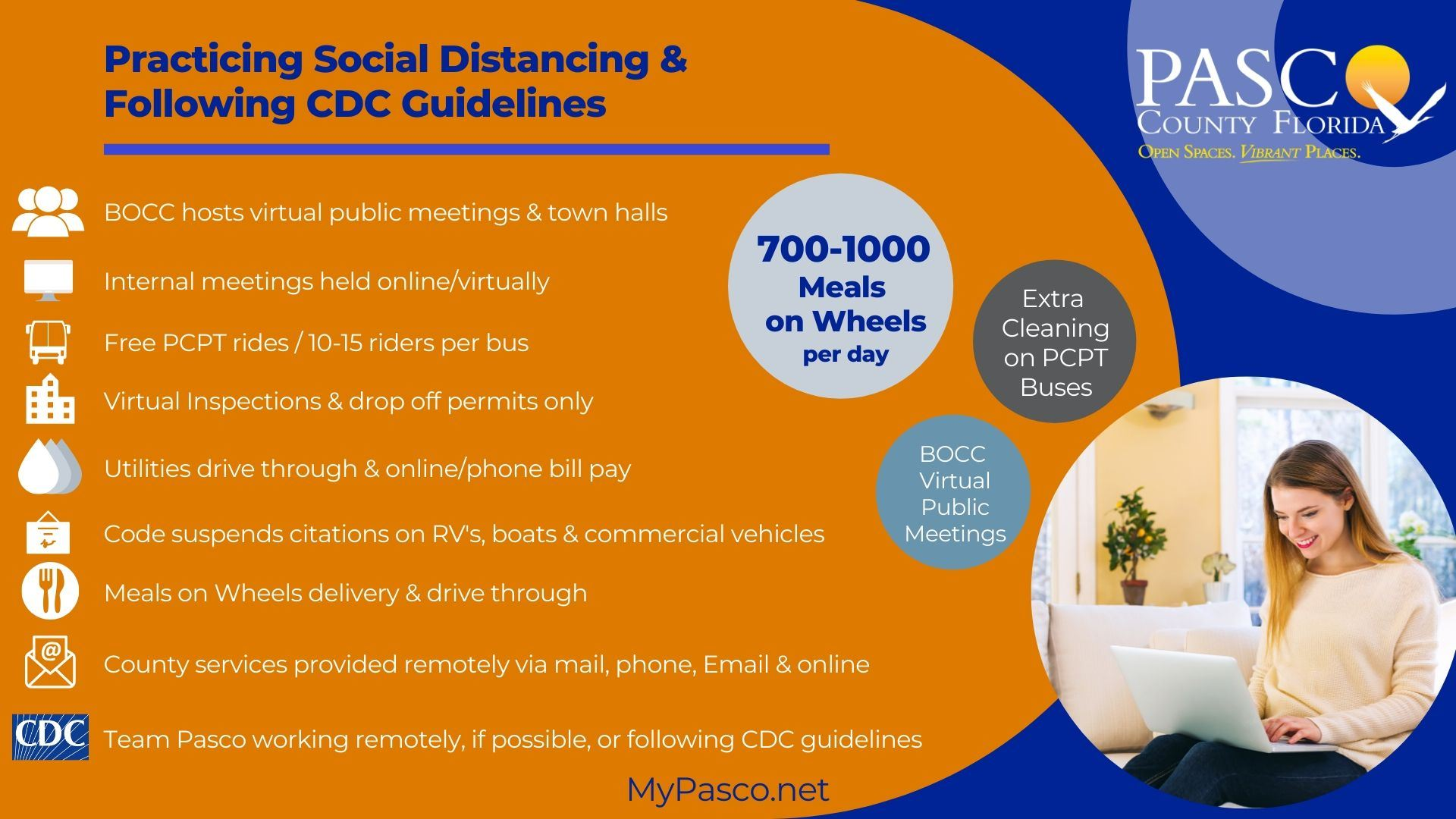 4.14.20 (EOC) Social Distancing Infographic
