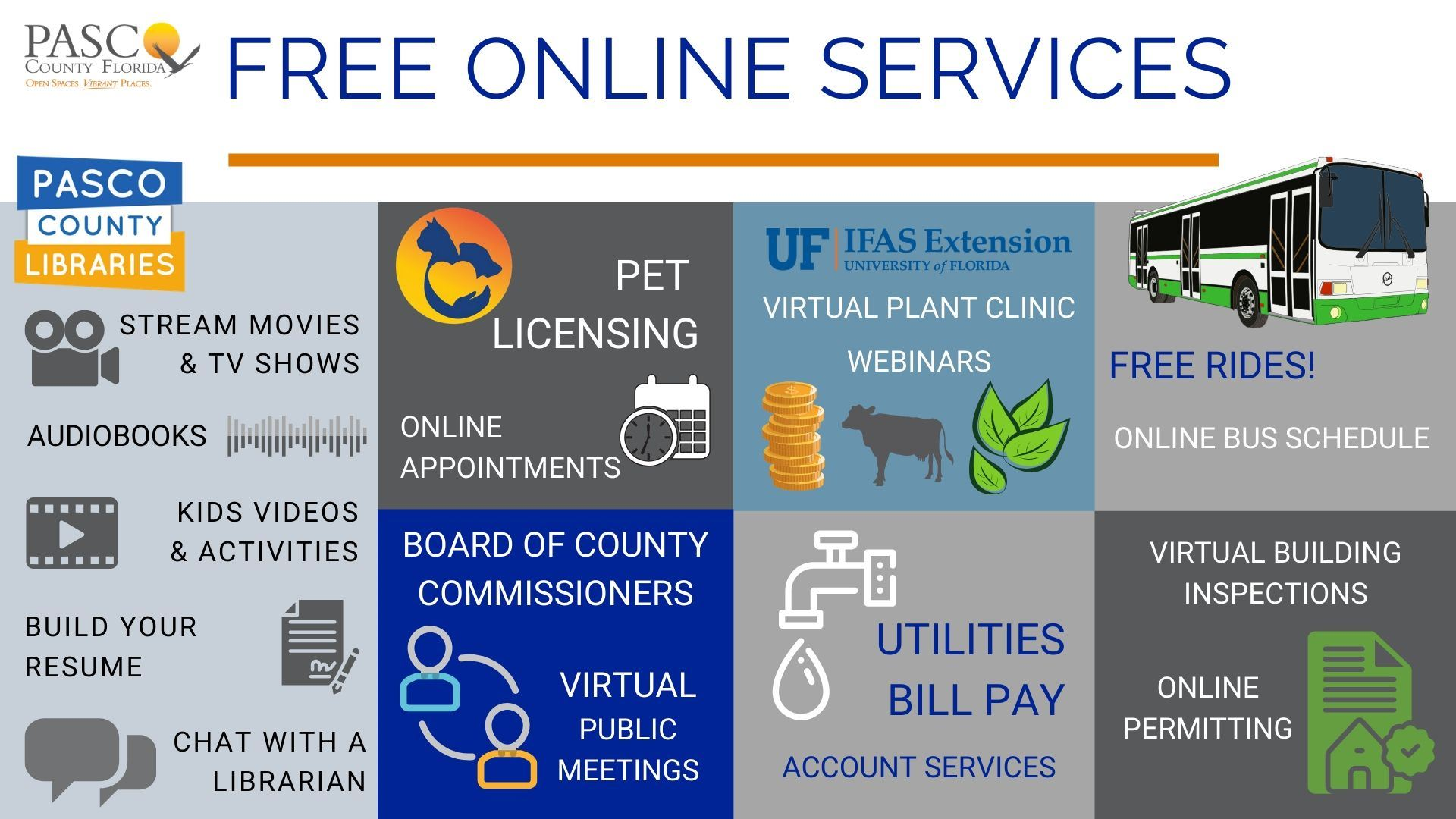 4.14.20 (EOC) Online Services Infographic