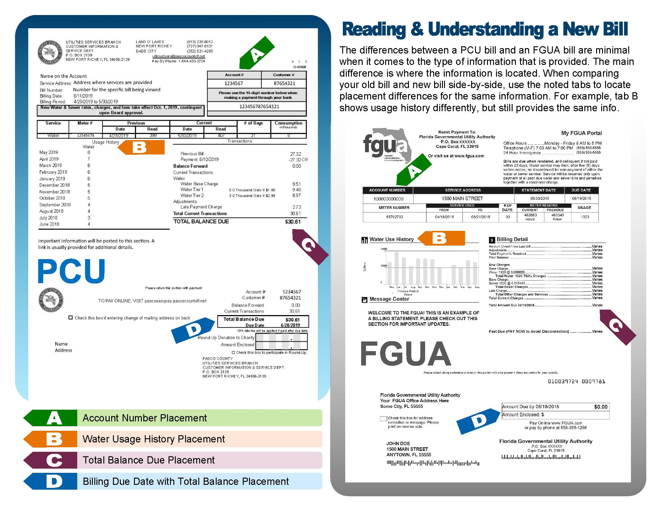 New Customer Billing Comparison Sample for customers coming from FGUA