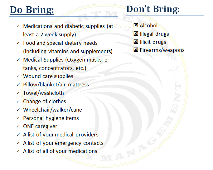 SPNS Checklist Capture